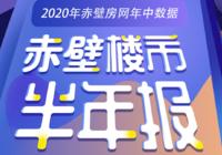 2020赤壁房网年中数据 半年报