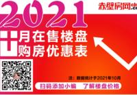 无优惠不买房,赤壁市2021年10月热盘优惠信息新鲜出炉!