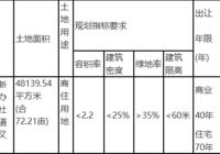 赤壁市国有建设用地使用权拍卖出让公告P(2021)11-1号